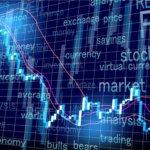 FX ドル円 日足から分析する現在の状態