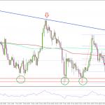FX ユーロ/円 下げ幅拡大のリスク