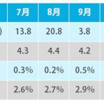 FX 12月雇用統計(1月5日発表)直前予想
