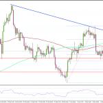 FX ユーロ/米ドル 1.2370超えまで回復となるか?